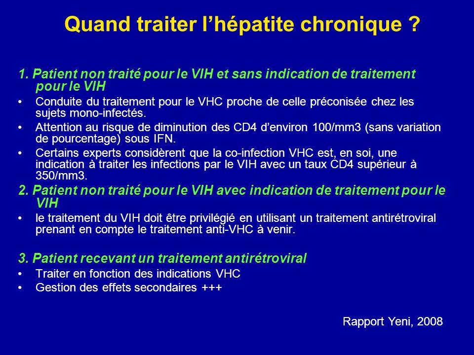 1. Patient non traité pour le VIH et sans indication de traitement pour le VIH Conduite du traitement pour le VHC proche de celle préconisée chez les