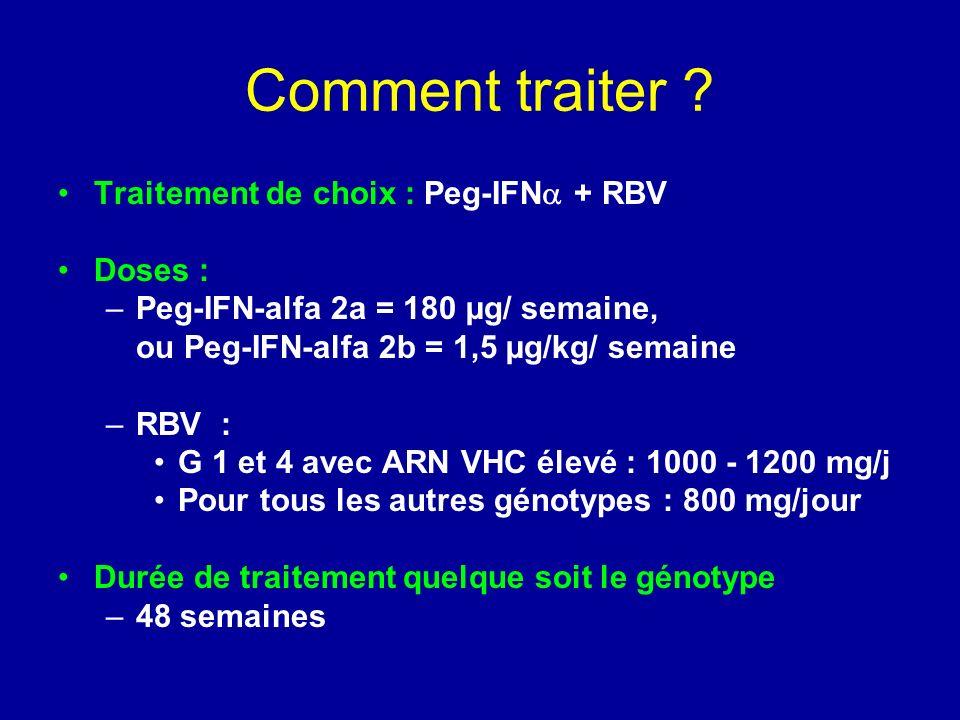 Comment traiter ? Traitement de choix : Peg-IFN + RBV Doses : –Peg-IFN-alfa 2a = 180 µg/ semaine, ou Peg-IFN-alfa 2b = 1,5 µg/kg/ semaine –RBV : G 1 e