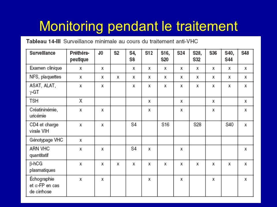 Monitoring pendant le traitement