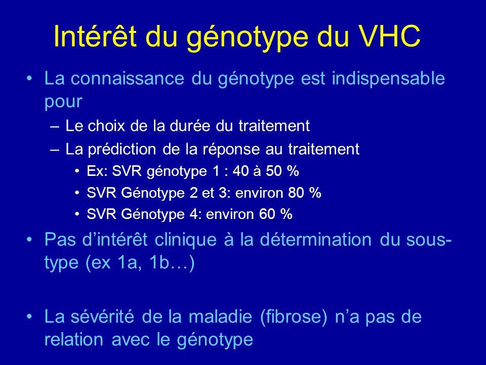 Intérêt du génotype du VHC La connaissance du génotype est indispensable pour –Le choix de la durée du traitement –La prédiction de la réponse au trai