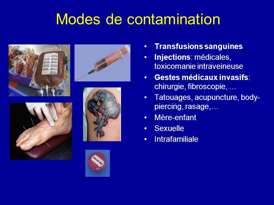 Modes de contamination Transfusions sanguines Injections: médicales, toxicomanie intraveineuse Gestes médicaux invasifs: chirurgie, fibroscopie, … Tat