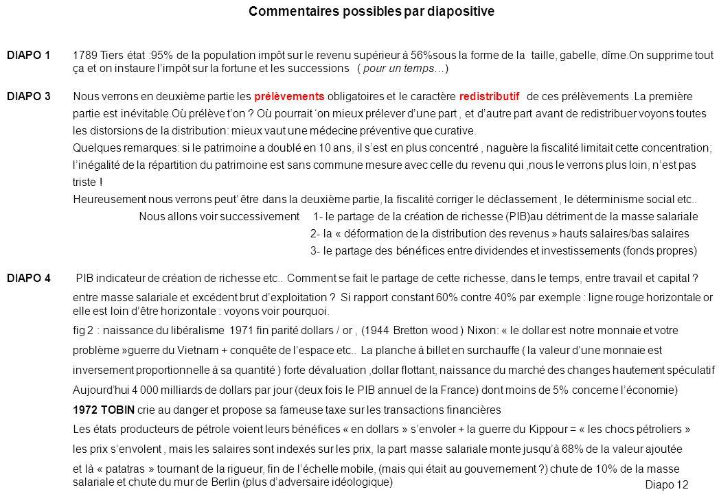 Commentaires possibles par diapositive DIAPO 11789 Tiers état :95% de la population impôt sur le revenu supérieur à 56%sous la forme de la taille, gab