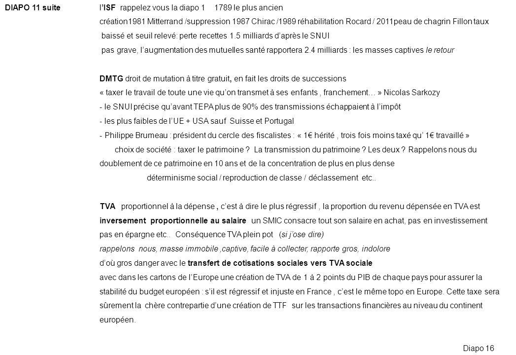 Diapo 16 DIAPO 11 suite lISF rappelez vous la diapo 1 1789 le plus ancien création1981 Mitterrand /suppression 1987 Chirac /1989 réhabilitation Rocard