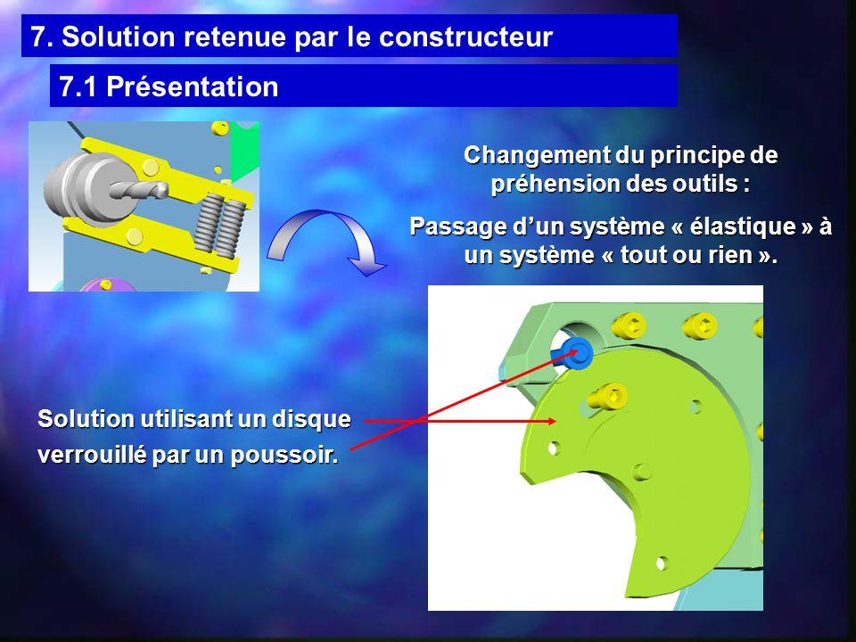 7. Solution retenue par le constructeur 7.1 Présentation Changement du principe de préhension des outils : Passage dun système « élastique » à un syst