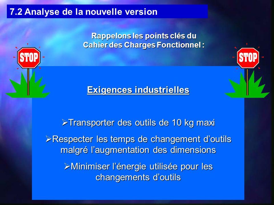 7.2 Analyse de la nouvelle version Exigences industrielles Transporter des outils de 10 kg maxi Transporter des outils de 10 kg maxi Respecter les tem
