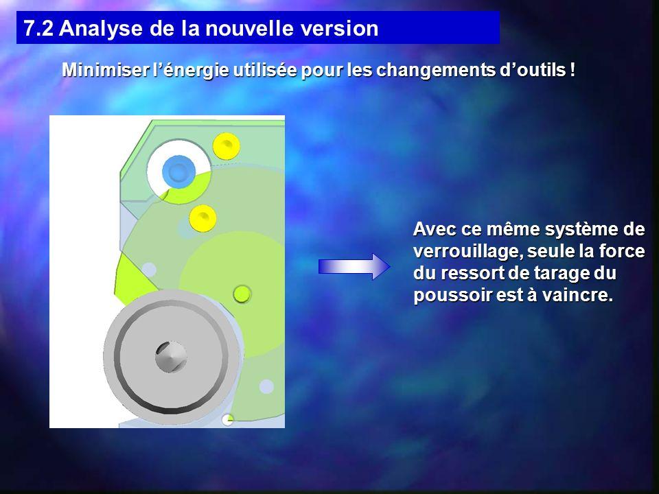 Minimiser lénergie utilisée pour les changements doutils ! Avec ce même système de verrouillage, seule la force du ressort de tarage du poussoir est à