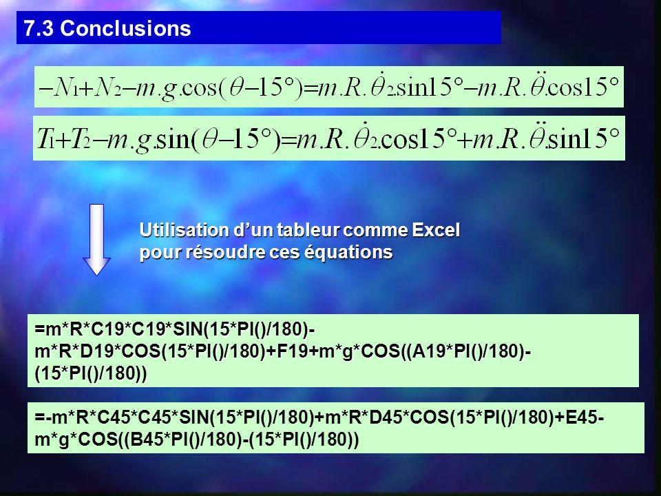7.3 Conclusions =m*R*C19*C19*SIN(15*PI()/180)- m*R*D19*COS(15*PI()/180)+F19+m*g*COS((A19*PI()/180)- (15*PI()/180)) =-m*R*C45*C45*SIN(15*PI()/180)+m*R*D45*COS(15*PI()/180)+E45- m*g*COS((B45*PI()/180)-(15*PI()/180)) Utilisation dun tableur comme Excel pour résoudre ces équations