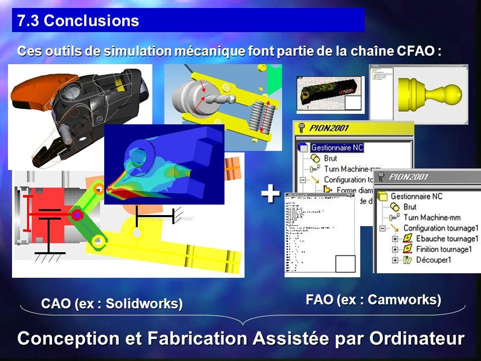 7.3 Conclusions Ces outils de simulation mécanique font partie de la chaîne CFAO : CAO (ex : Solidworks) Conception et Fabrication Assistée par Ordina