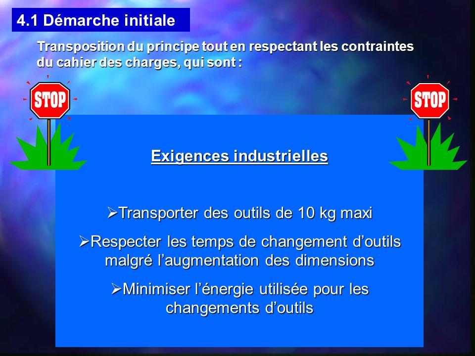 4.1 Démarche initiale Transposition du principe tout en respectant les contraintes du cahier des charges, qui sont : Exigences industrielles Transport