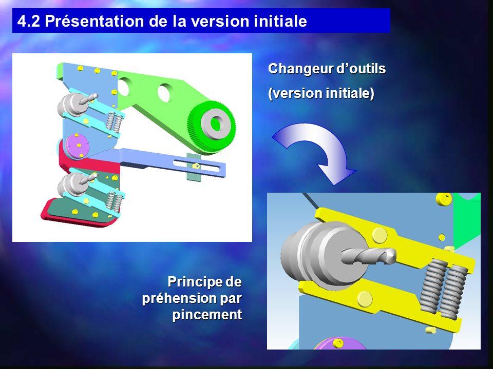 4.2 Présentation de la version initiale Changeur doutils (version initiale) Principe de préhension par pincement