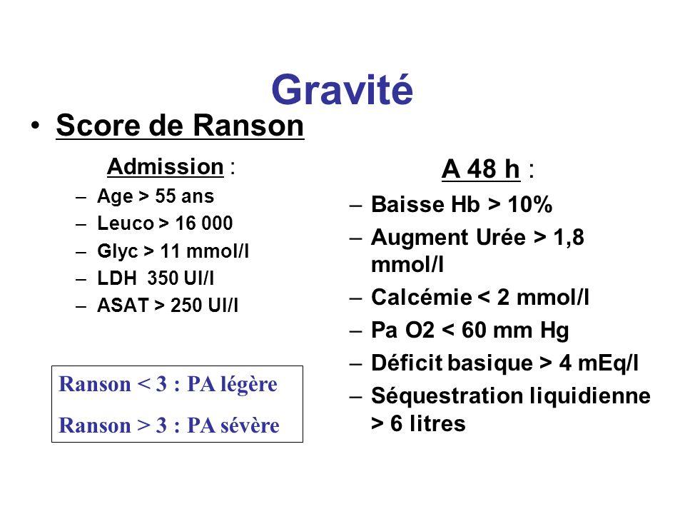 Gravité Admission : –Age > 55 ans –Leuco > 16 000 –Glyc > 11 mmol/l –LDH 350 UI/l –ASAT > 250 UI/l A 48 h : –Baisse Hb > 10% –Augment Urée > 1,8 mmol/