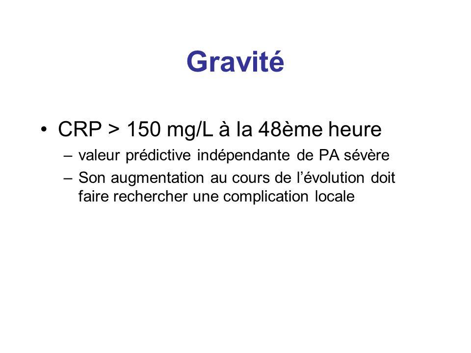 Gravité CRP > 150 mg/L à la 48ème heure –valeur prédictive indépendante de PA sévère –Son augmentation au cours de lévolution doit faire rechercher un