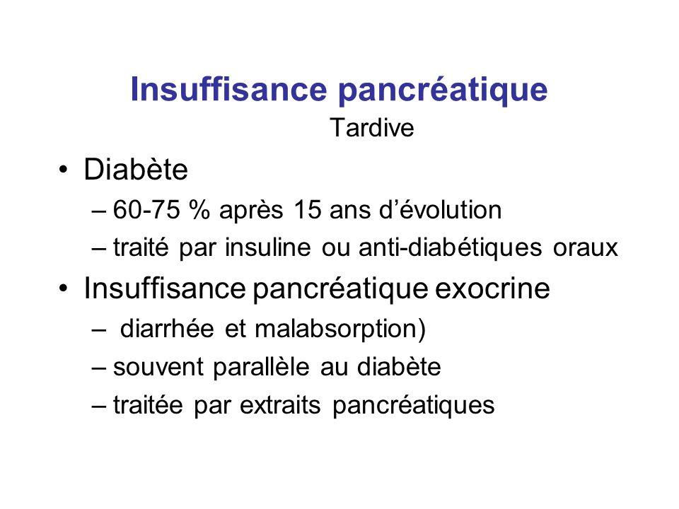 Insuffisance pancréatique Tardive Diabète –60-75 % après 15 ans dévolution –traité par insuline ou anti-diabétiques oraux Insuffisance pancréatique ex