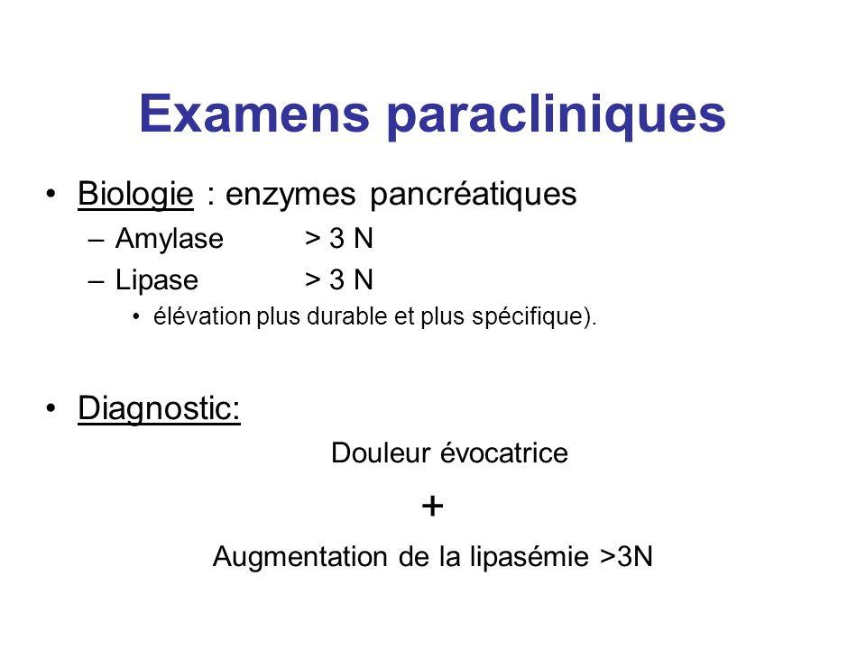 Examens paracliniques Biologie : enzymes pancréatiques –Amylase> 3 N –Lipase > 3 N élévation plus durable et plus spécifique). Diagnostic: Douleur évo