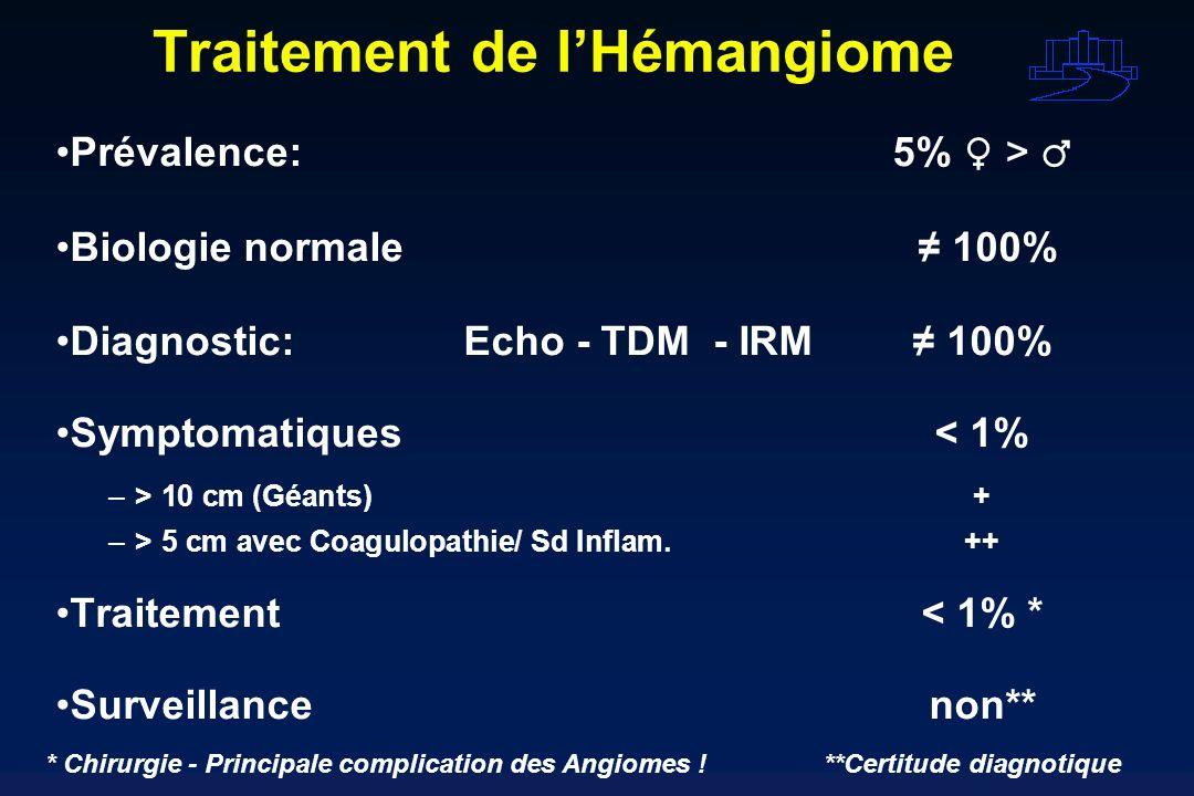 Traitement de lHémangiome Prévalence:5% > Biologie normale 100% Diagnostic: Echo - TDM - IRM 100% Symptomatiques< 1% –> 10 cm (Géants)+ –> 5 cm avec C