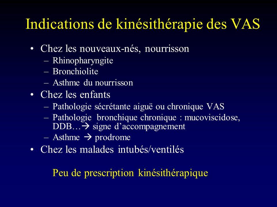 Indications de kinésithérapie des VAS Chez les nouveaux-nés, nourrisson –Rhinopharyngite –Bronchiolite –Asthme du nourrisson Chez les enfants –Patholo