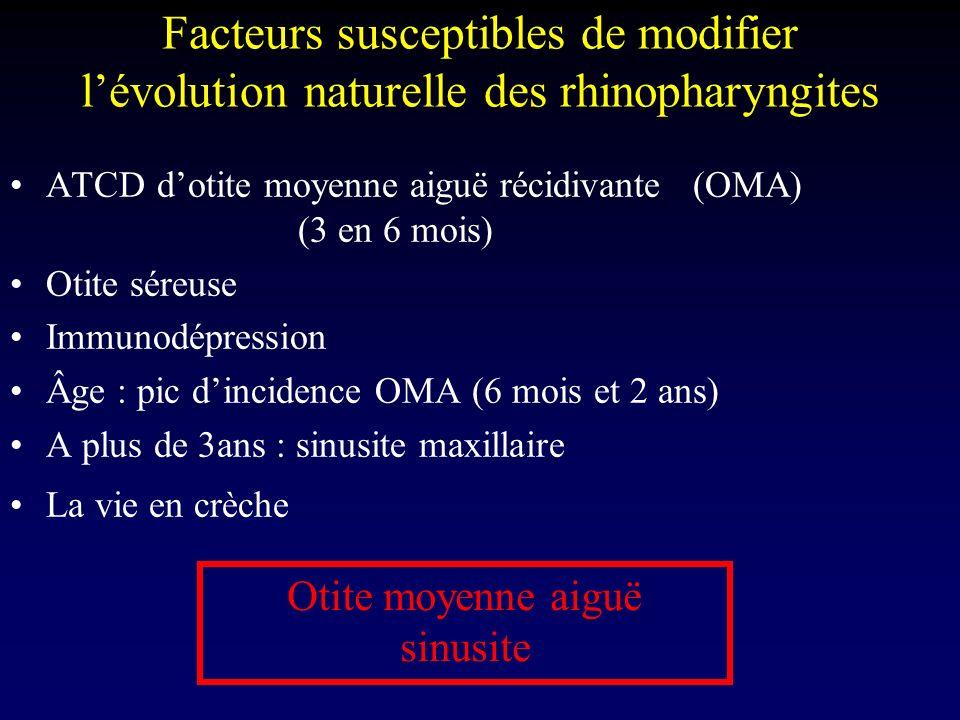 Facteurs susceptibles de modifier lévolution naturelle des rhinopharyngites ATCD dotite moyenne aiguë récidivante (OMA) (3 en 6 mois) Otite séreuse Im
