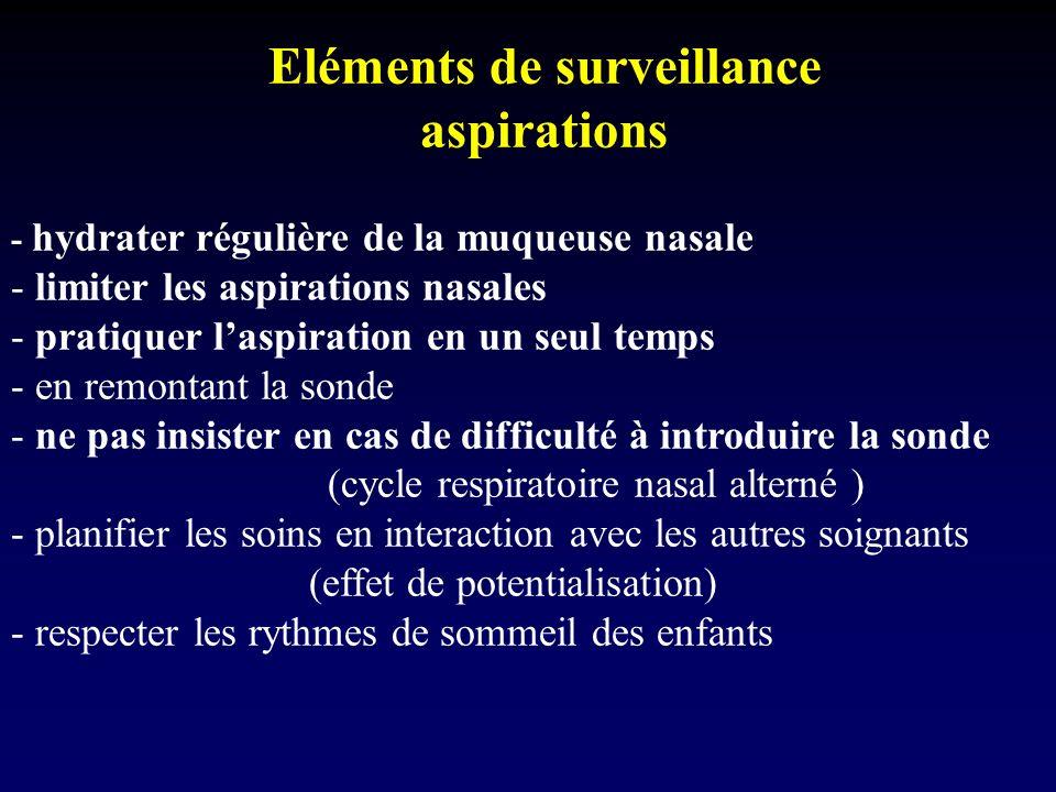 - hydrater régulière de la muqueuse nasale - limiter les aspirations nasales - pratiquer laspiration en un seul temps - en remontant la sonde - ne pas
