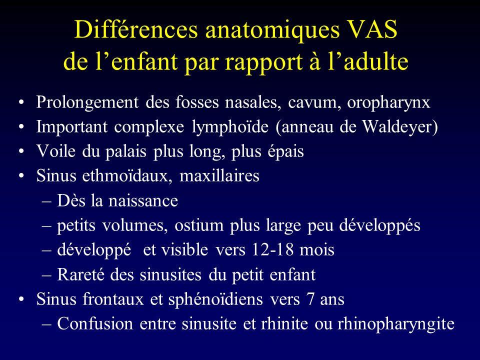 Différences anatomiques VAS de lenfant par rapport à ladulte Prolongement des fosses nasales, cavum, oropharynx Important complexe lymphoïde (anneau d