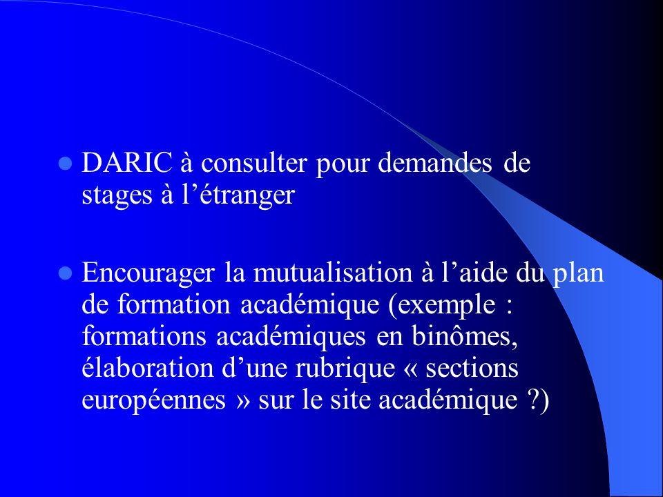 DARIC à consulter pour demandes de stages à létranger Encourager la mutualisation à laide du plan de formation académique (exemple : formations académ