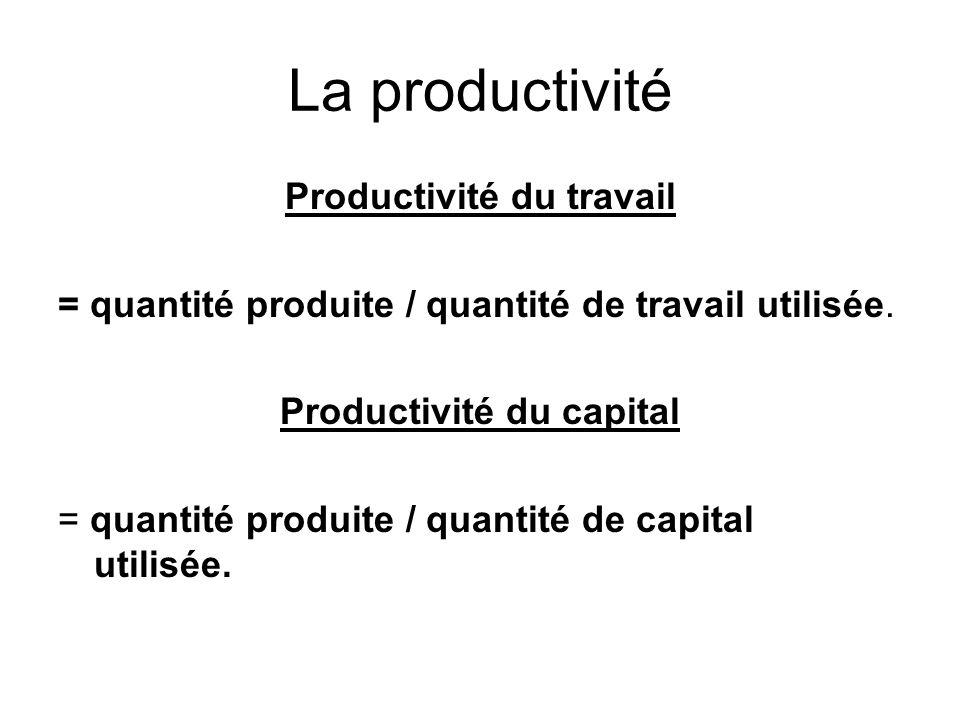 La productivité Productivité du travail = quantité produite / quantité de travail utilisée. Productivité du capital = quantité produite / quantité de