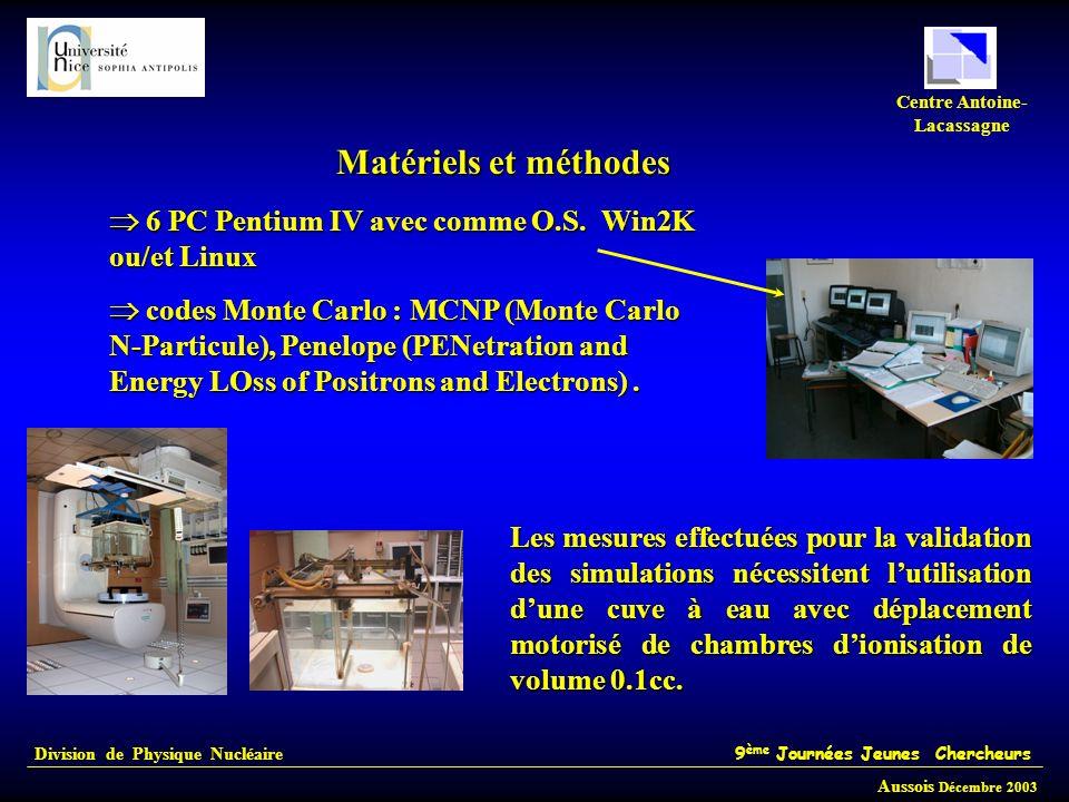 Division de Physique Nucléaire 9 ème Journées Jeunes Chercheurs Aussois Décembre 2003 Centre Antoine- Lacassagne Matériels et méthodes Matériels et mé