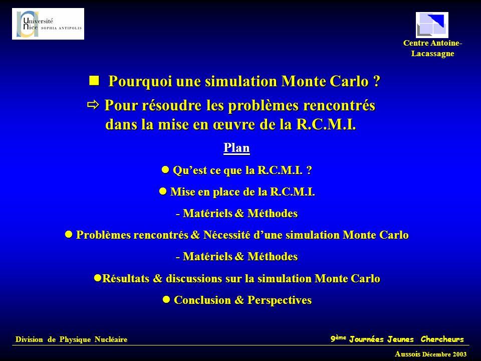 Division de Physique Nucléaire 9 ème Journées Jeunes Chercheurs Aussois Décembre 2003 Centre Antoine- Lacassagne Paramètres de la simulation 1) Source pour le point dénergie photon 25MV au Primus (données SIEMENS) électrons dénergie moyenne 19.06MeV (B.M.I.