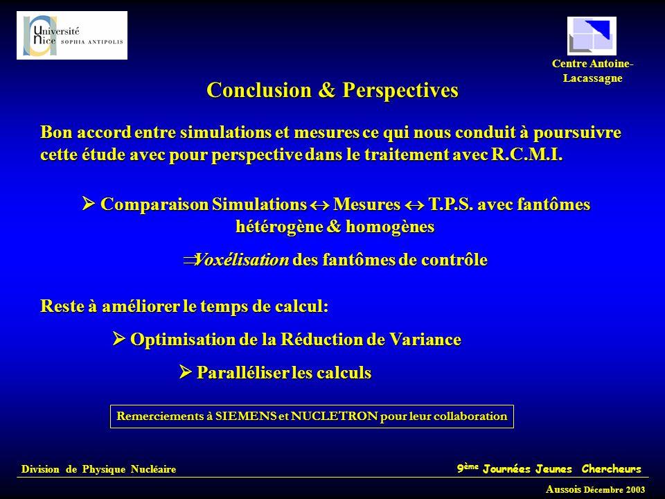 Division de Physique Nucléaire 9 ème Journées Jeunes Chercheurs Aussois Décembre 2003 Centre Antoine- Lacassagne Conclusion & Perspectives Conclusion