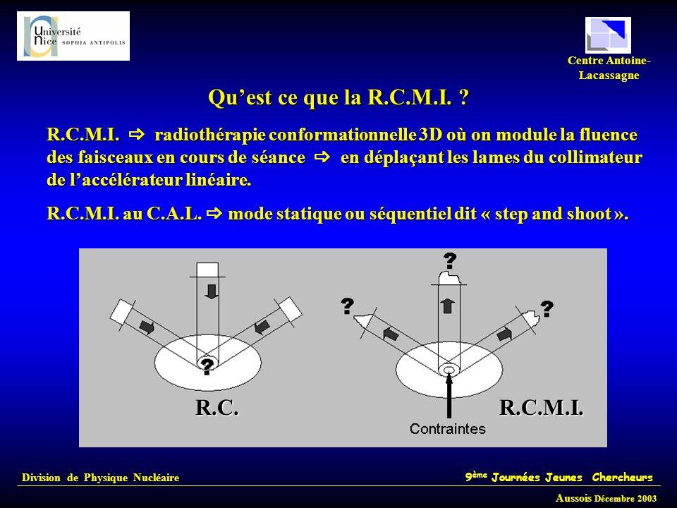 Quest ce que la R.C.M.I. ? Quest ce que la R.C.M.I. ? Division de Physique Nucléaire 9 ème Journées Jeunes Chercheurs Aussois Décembre 2003 Centre Ant