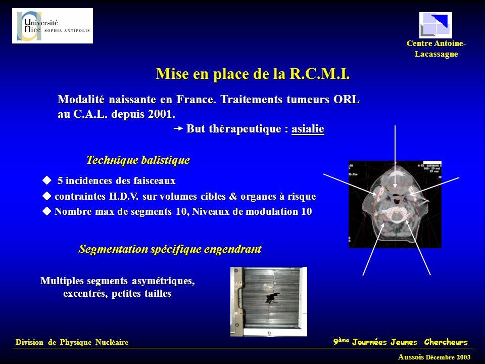 Division de Physique Nucléaire 9 ème Journées Jeunes Chercheurs Aussois Décembre 2003 Centre Antoine- Lacassagne Matériels et méthodes Accélérateur linéaire médical Primus (Siemens) : multi-lames 29 paires de lames Accélérateur linéaire médical Primus (Siemens) : multi-lames 29 paires de lames Chambres dionisation cylindriques : 0.1cc, 0.125cc et 0.015cc (pin point), film radiologique avec lecteur densitométrique Vidar Chambres dionisation cylindriques : 0.1cc, 0.125cc et 0.015cc (pin point), film radiologique EC Kodak avec lecteur densitométrique Vidar