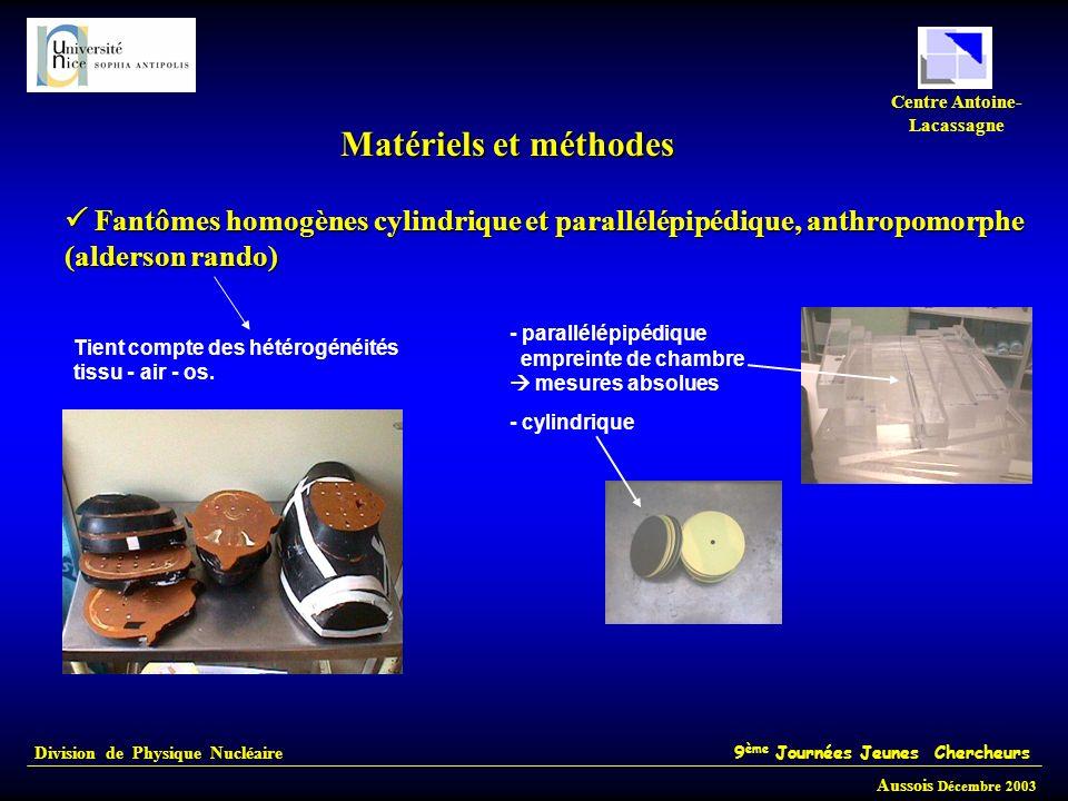 Division de Physique Nucléaire 9 ème Journées Jeunes Chercheurs Aussois Décembre 2003 Centre Antoine- Lacassagne Matériels et méthodes Fantômes homogè