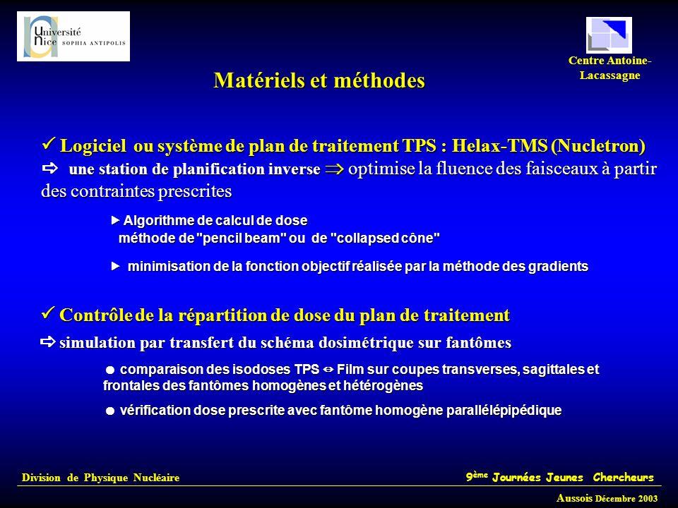 Division de Physique Nucléaire 9 ème Journées Jeunes Chercheurs Aussois Décembre 2003 Centre Antoine- Lacassagne Résultats & discussions sur la simulation M.C.