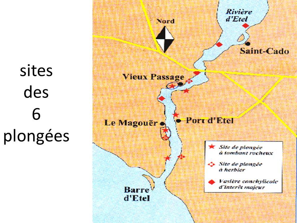 sites des 6 plongées