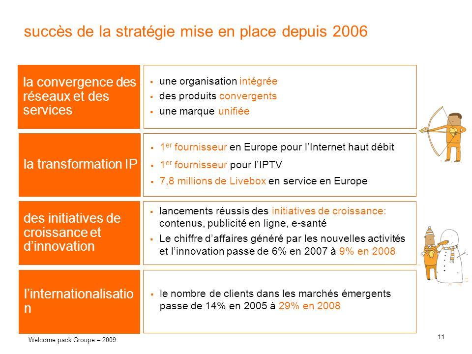 11 Welcome pack Groupe – 2009 succès de la stratégie mise en place depuis 2006 la convergence des réseaux et des services la transformation IP des ini