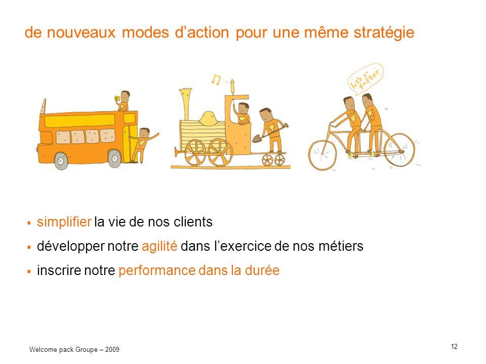 12 Welcome pack Groupe – 2009 simplifier la vie de nos clients développer notre agilité dans lexercice de nos métiers inscrire notre performance dans