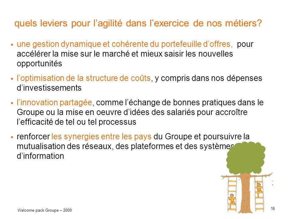 16 Welcome pack Groupe – 2009 quels leviers pour lagilité dans lexercice de nos métiers? une gestion dynamique et cohérente du portefeuille doffres, p