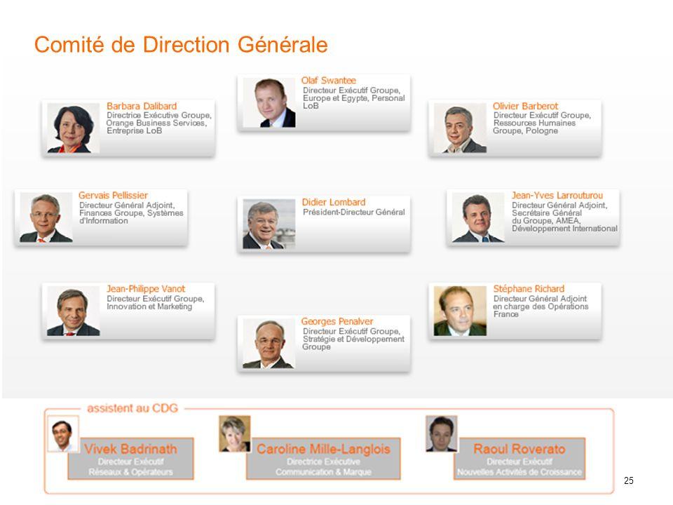 25 Welcome pack Groupe – 2009 Comité de Direction Générale