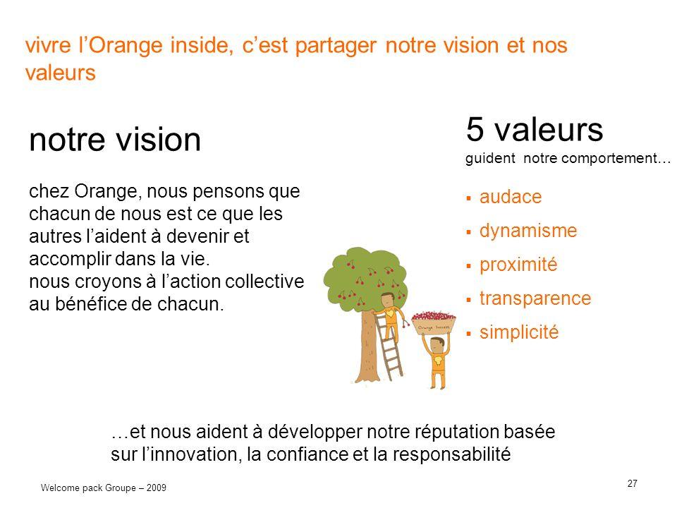 27 Welcome pack Groupe – 2009 vivre lOrange inside, cest partager notre vision et nos valeurs 5 valeurs guident notre comportement… audace dynamisme p