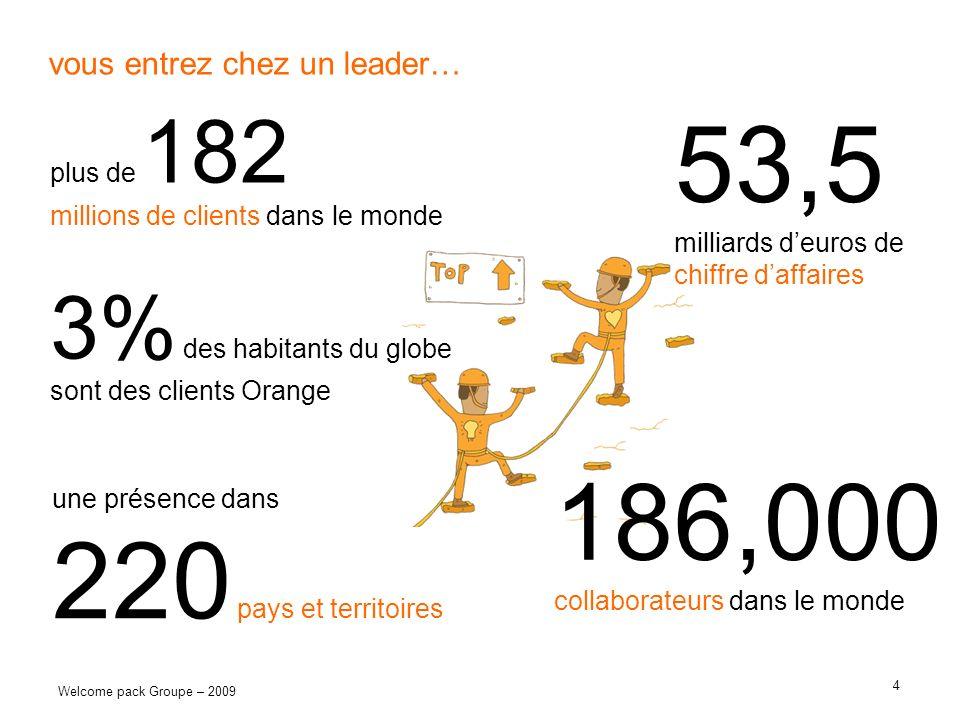 4 Welcome pack Groupe – 2009 vous entrez chez un leader… plus de 182 millions de clients dans le monde 3% des habitants du globe sont des clients Oran