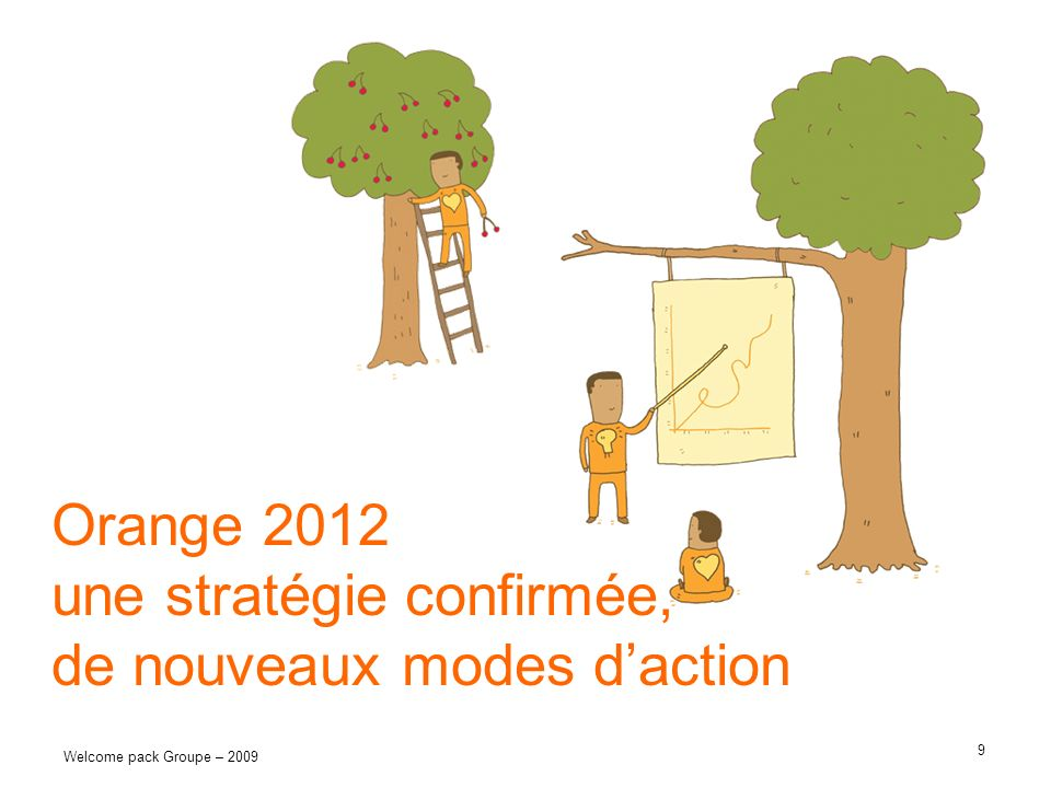 9 Welcome pack Groupe – 2009 Orange 2012 une stratégie confirmée, de nouveaux modes daction
