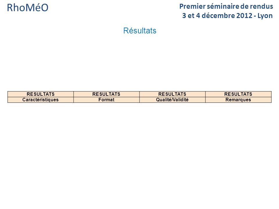 RhoMéO Résultats Premier séminaire de rendus 3 et 4 décembre 2012 - Lyon RESULTATS CaractéristiquesFormatQualité/ValiditéRemarques