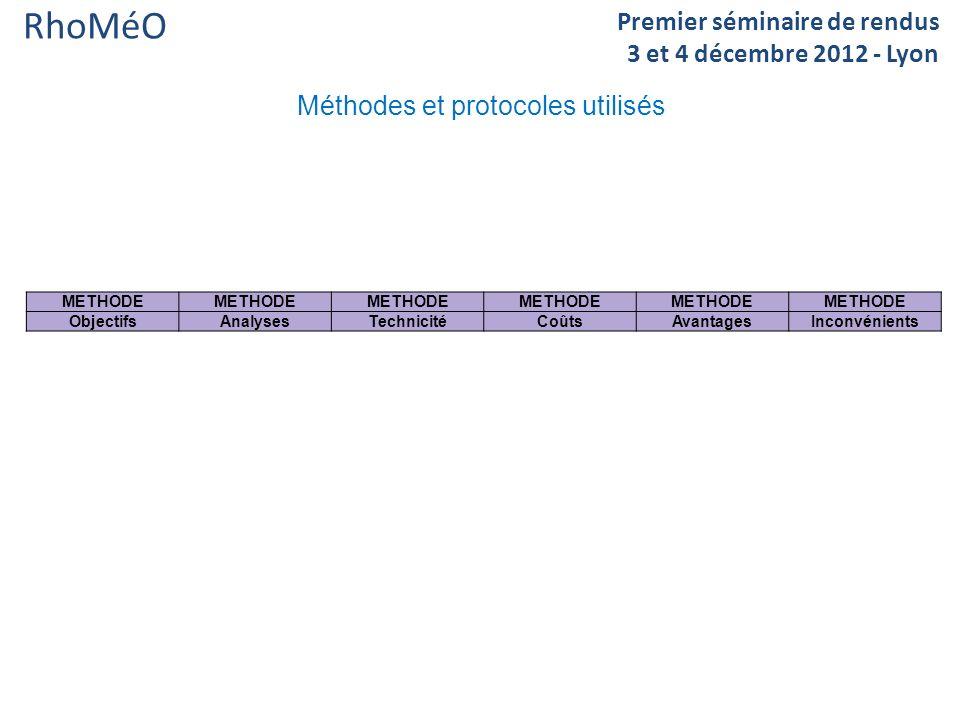 RhoMéO Méthodes et protocoles utilisés Premier séminaire de rendus 3 et 4 décembre 2012 - Lyon METHODE ObjectifsAnalysesTechnicitéCoûtsAvantagesInconvénients