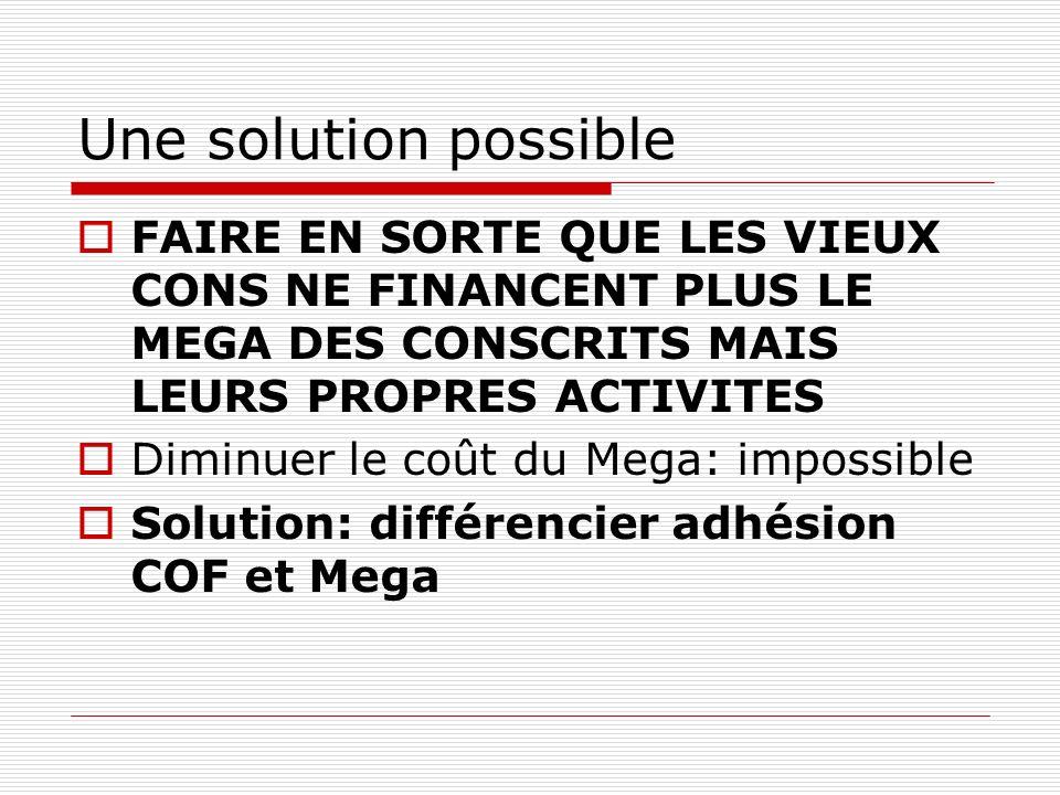 Une solution possible FAIRE EN SORTE QUE LES VIEUX CONS NE FINANCENT PLUS LE MEGA DES CONSCRITS MAIS LEURS PROPRES ACTIVITES Diminuer le coût du Mega: impossible Solution: différencier adhésion COF et Mega