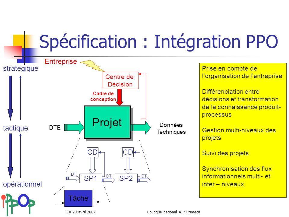 18-20 avril 2007Colloque national AIP-Primeca Spécification : Intégration PPO Projet DTE SP1SP2 DT CD stratégique tactique opérationnel Données Techni