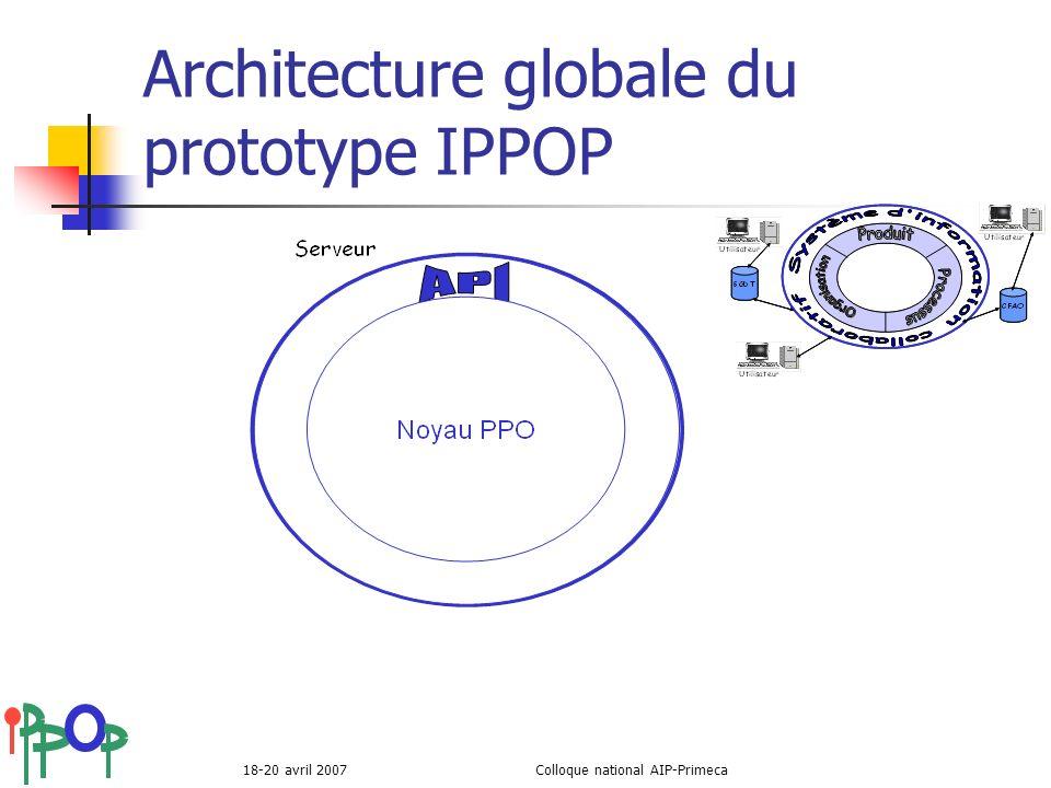 18-20 avril 2007Colloque national AIP-Primeca Architecture globale du prototype IPPOP