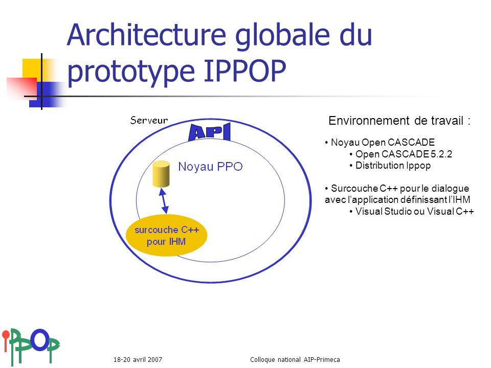 18-20 avril 2007Colloque national AIP-Primeca Architecture globale du prototype IPPOP Environnement de travail : Noyau Open CASCADE Open CASCADE 5.2.2