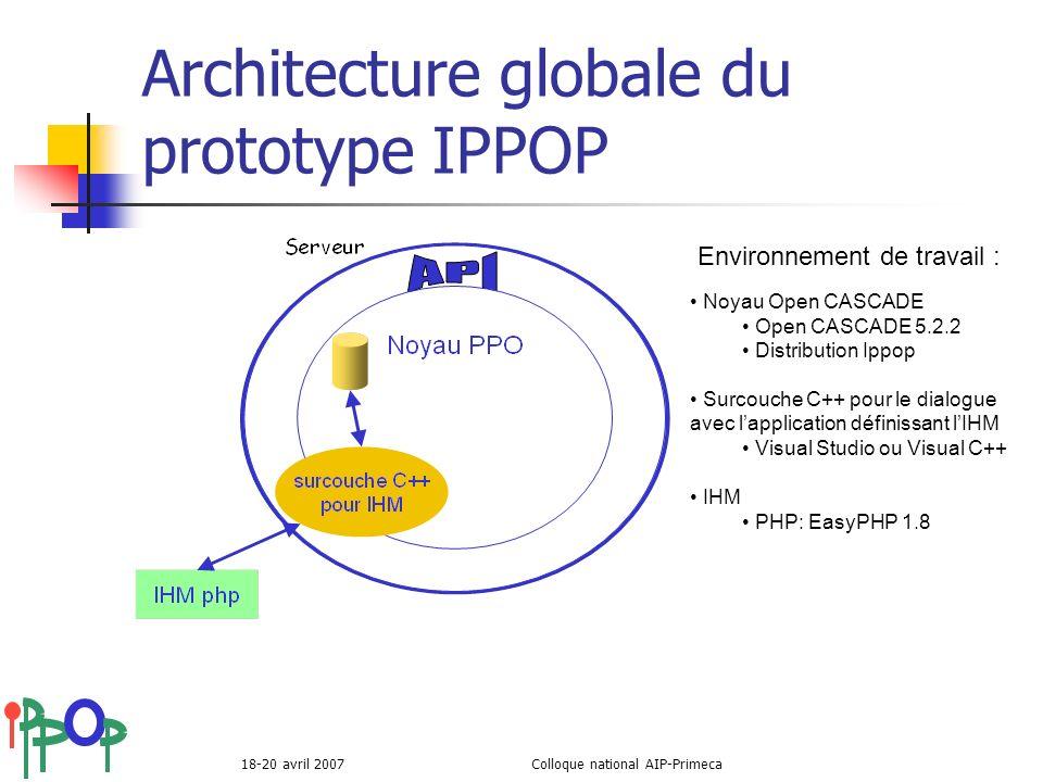 18-20 avril 2007Colloque national AIP-Primeca Architecture globale du prototype IPPOP Environnement de travail : IHM PHP: EasyPHP 1.8 Noyau Open CASCA