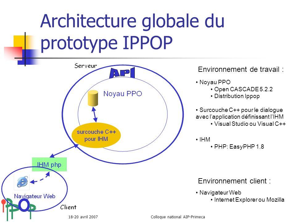 18-20 avril 2007Colloque national AIP-Primeca Architecture globale du prototype IPPOP Environnement de travail : IHM PHP: EasyPHP 1.8 Navigateur Web I