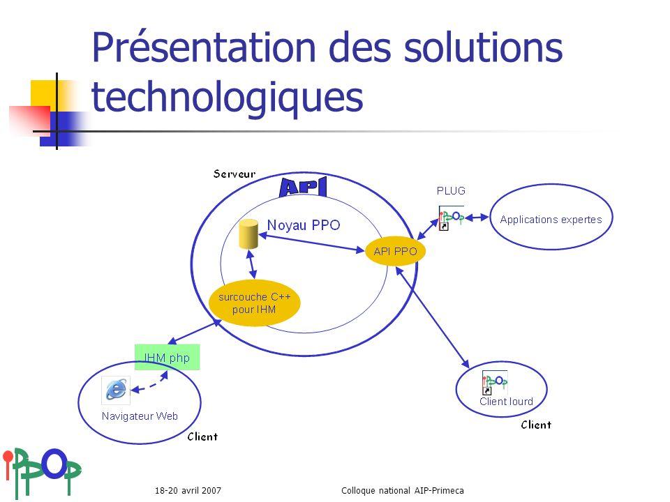 18-20 avril 2007Colloque national AIP-Primeca Présentation des solutions technologiques
