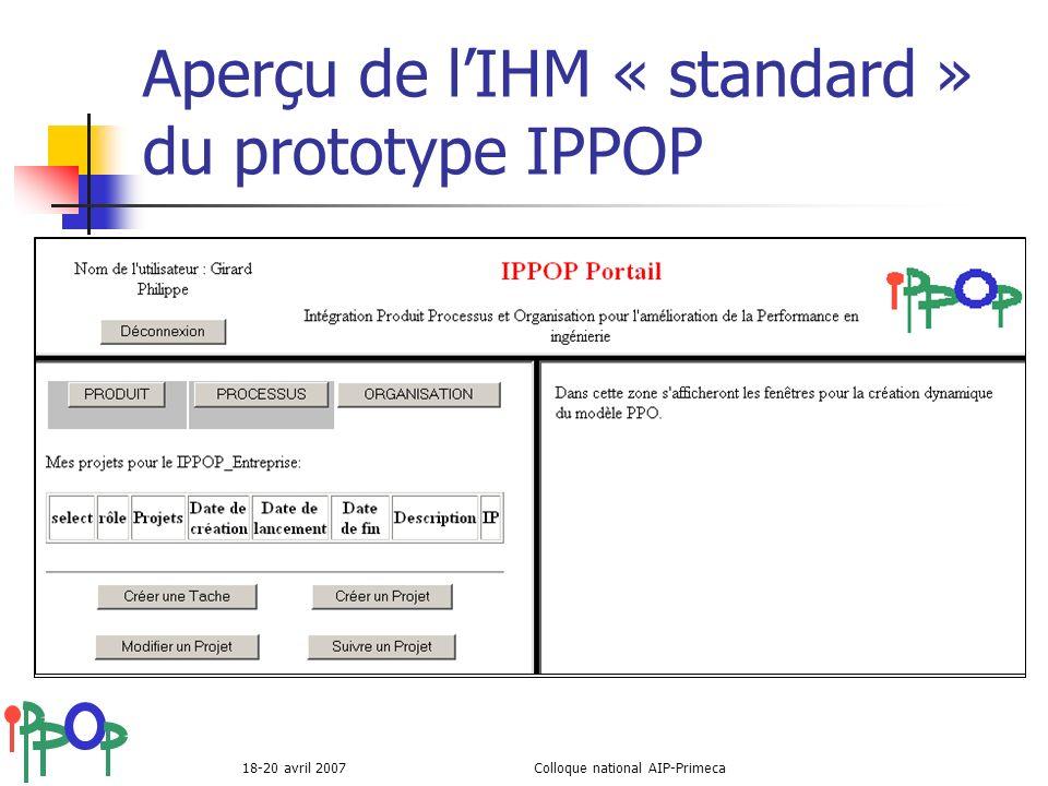 18-20 avril 2007Colloque national AIP-Primeca Aperçu de lIHM « standard » du prototype IPPOP